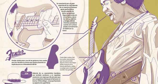 Jimi Hendrix Memorial infographic, Fausto Baena Garcés