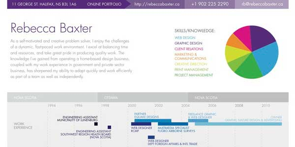Infographic CV, Resume by Rebecca Baxter