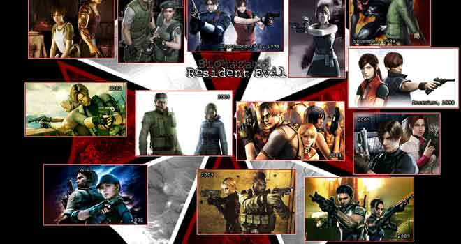 Resident Evil Timeline Wallpaper by Crash36