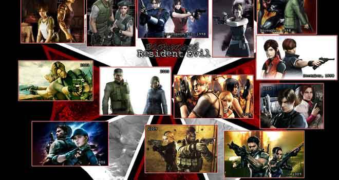 Resident Evil Timeline Wallpaper by Crash36