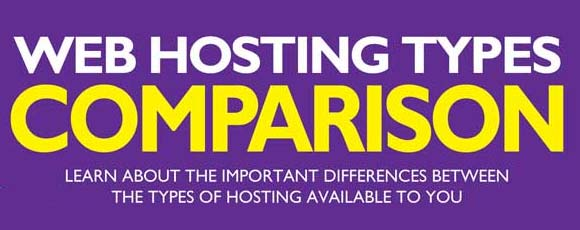 Comparing the Different Types of Web Hosting