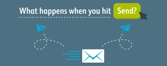 What happens when you hit send?